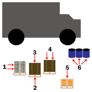 Waste Sources - Shipping